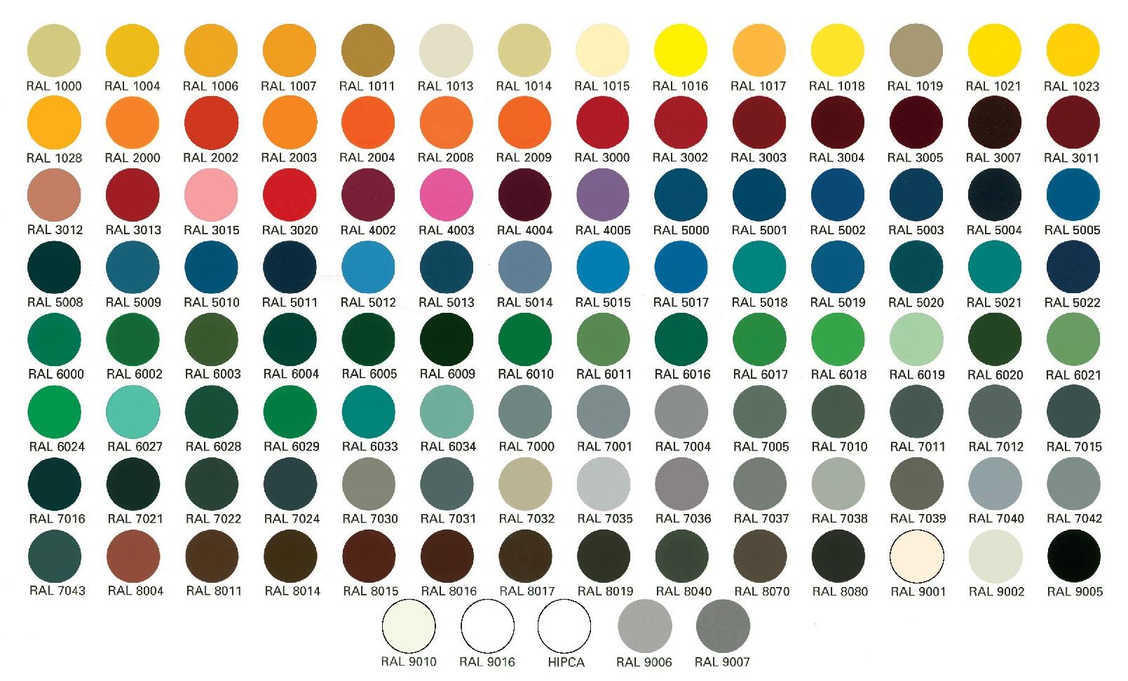 Color wheel  Wikipedia